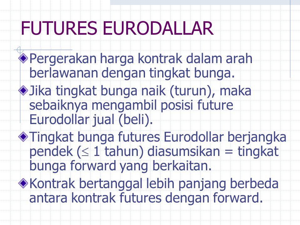 FUTURES EURODALLAR Pergerakan harga kontrak dalam arah berlawanan dengan tingkat bunga.