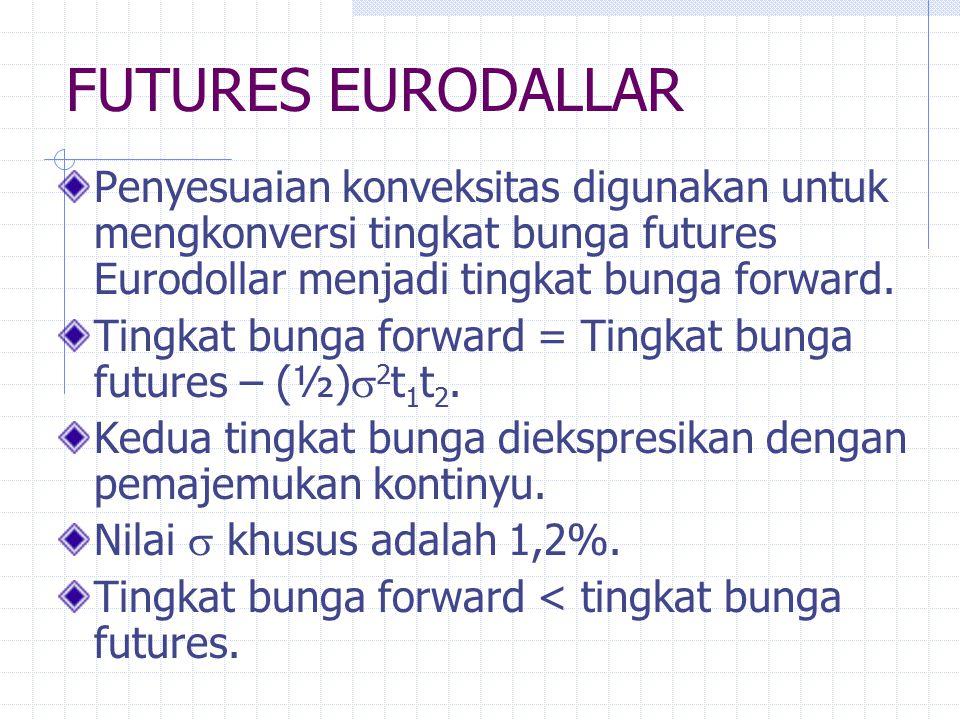 FUTURES EURODALLAR Penyesuaian konveksitas digunakan untuk mengkonversi tingkat bunga futures Eurodollar menjadi tingkat bunga forward.