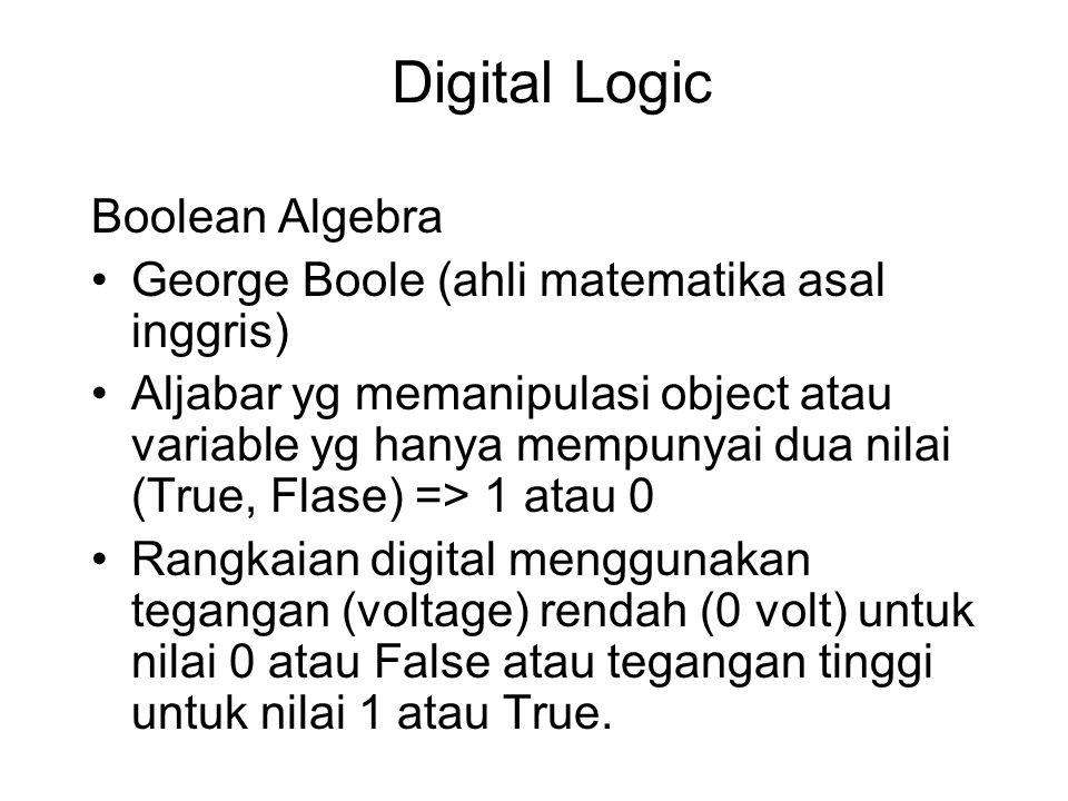 Digital Logic Boolean Algebra
