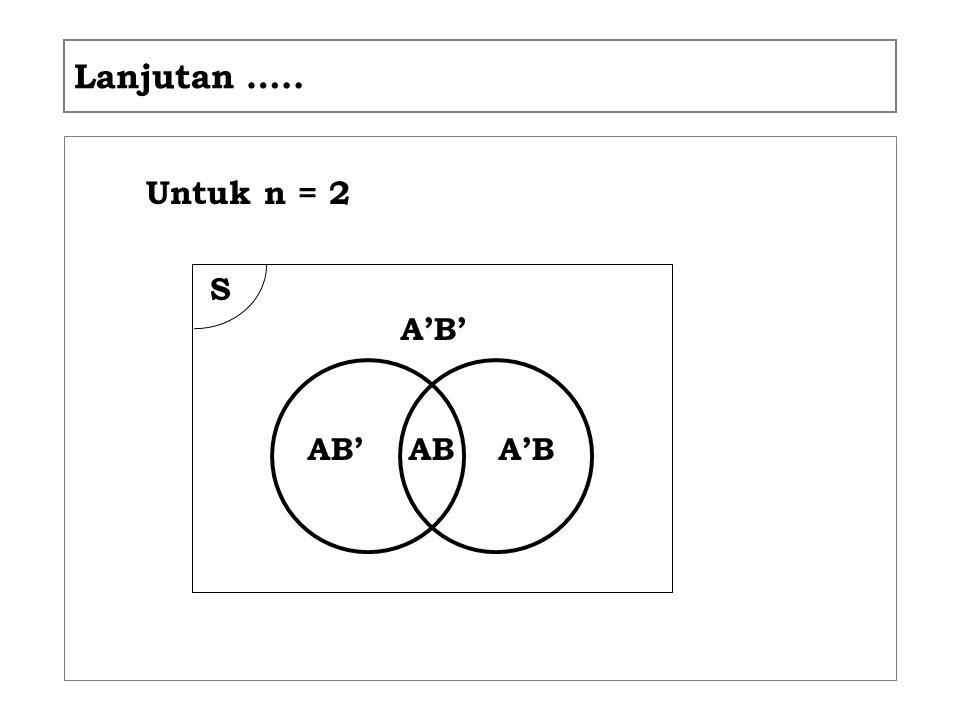 Lanjutan ….. Untuk n = 2 S AB AB' A'B A'B'