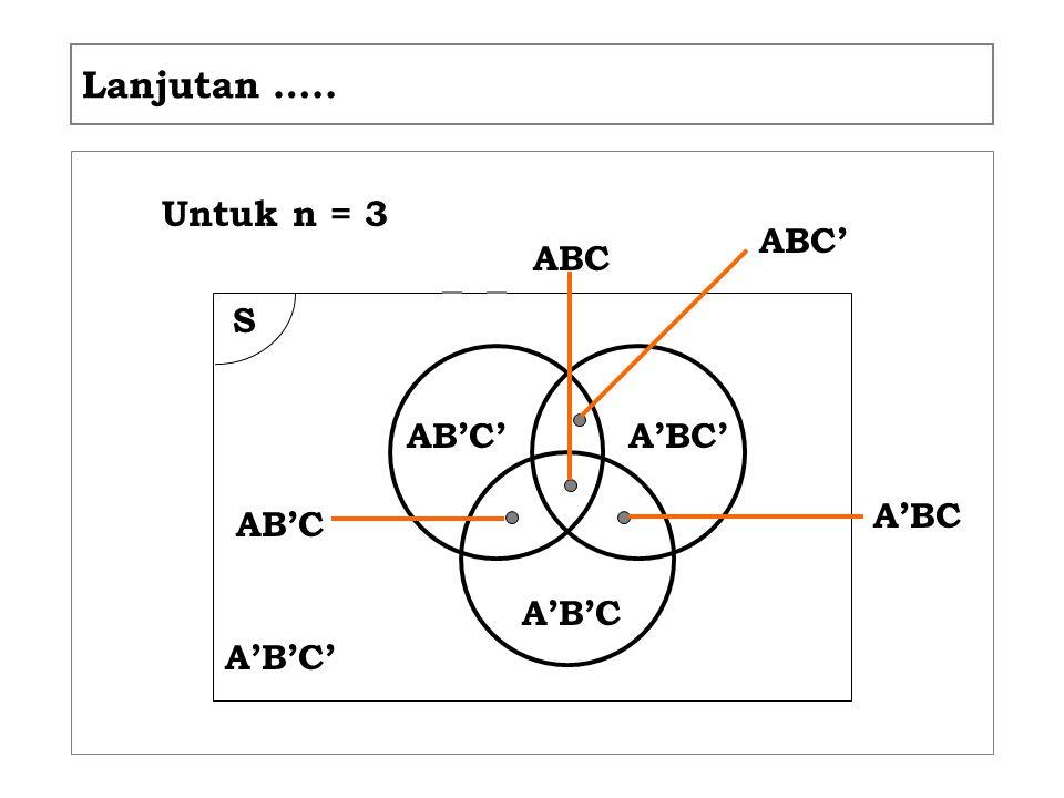 Lanjutan ….. Untuk n = 3 S AB'C' A'BC' A'B'C AB'C A'B'C' ABC' ABC A'BC