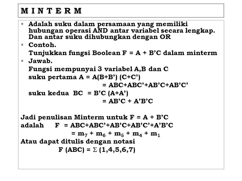 M I N T E R M Adalah suku dalam persamaan yang memiliki hubungan operasi AND antar variabel secara lengkap. Dan antar suku dihubungkan dengan OR.