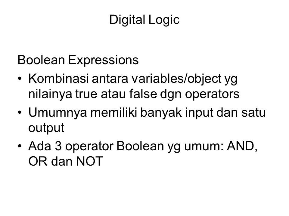 Digital Logic Boolean Expressions. Kombinasi antara variables/object yg nilainya true atau false dgn operators.