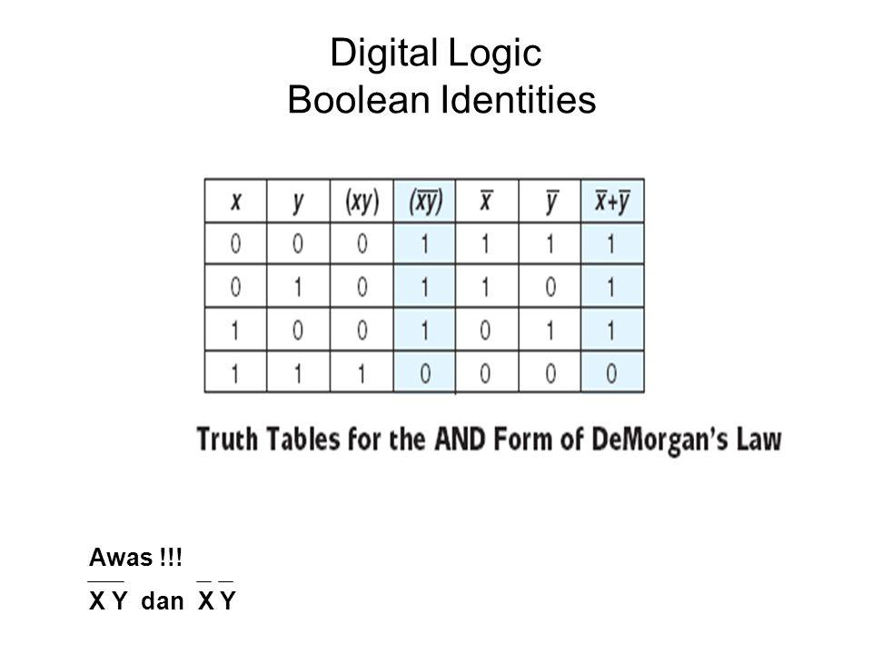 Digital Logic Boolean Identities