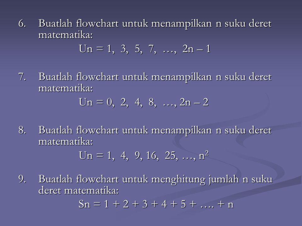 6. Buatlah flowchart untuk menampilkan n suku deret matematika: