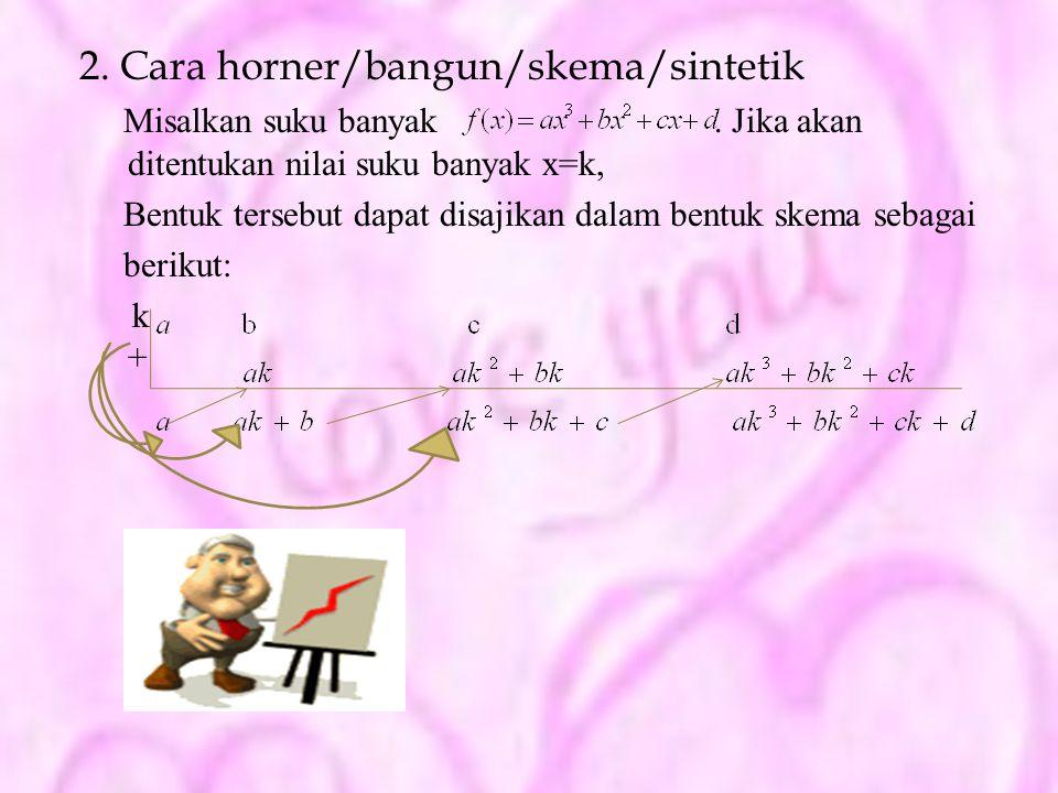 2. Cara horner/bangun/skema/sintetik