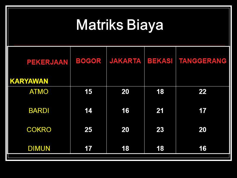 Matriks Biaya PEKERJAAN KARYAWAN BOGOR JAKARTA BEKASI TANGGERANG ATMO