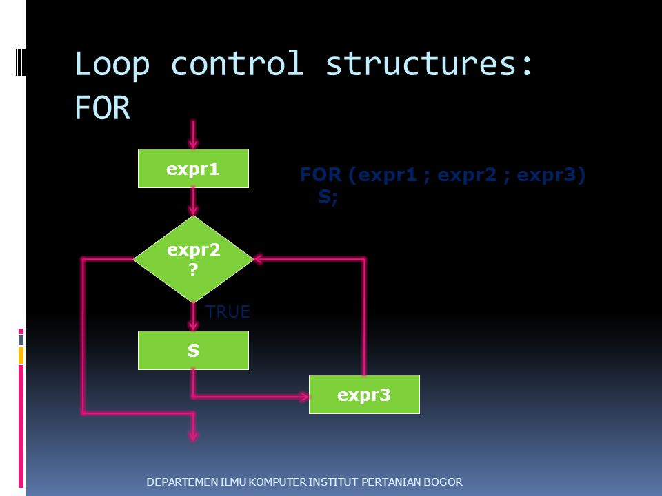Loop control structures: FOR