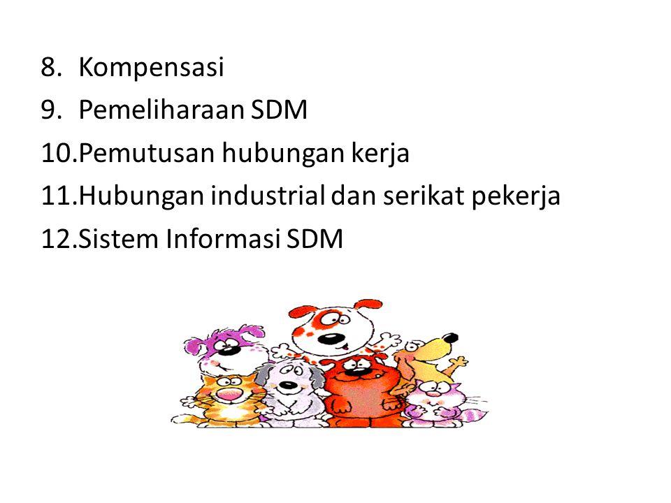 Kompensasi Pemeliharaan SDM. Pemutusan hubungan kerja.