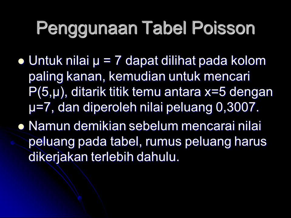 Penggunaan Tabel Poisson