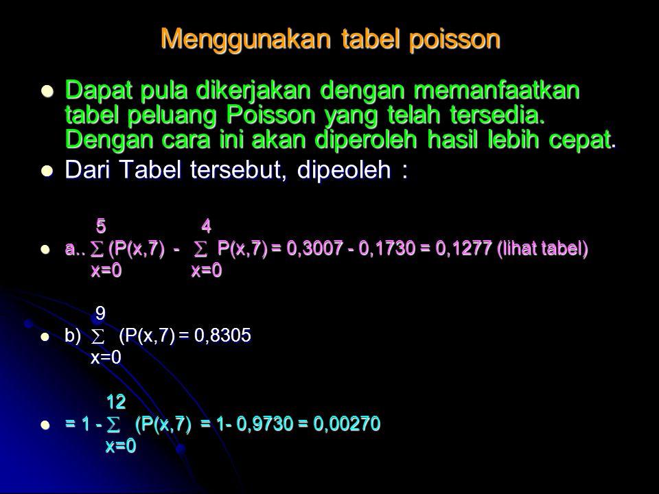 Menggunakan tabel poisson
