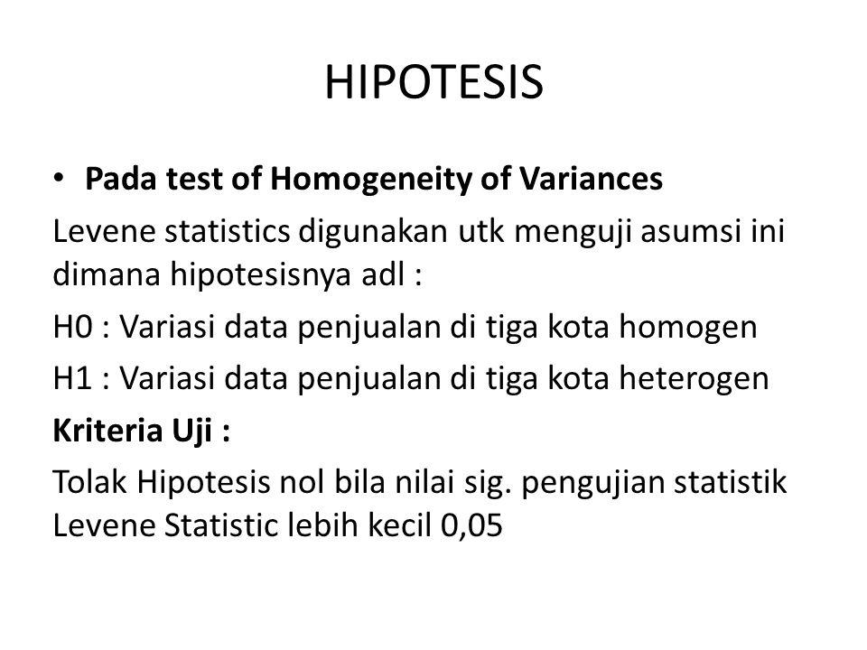 HIPOTESIS Pada test of Homogeneity of Variances