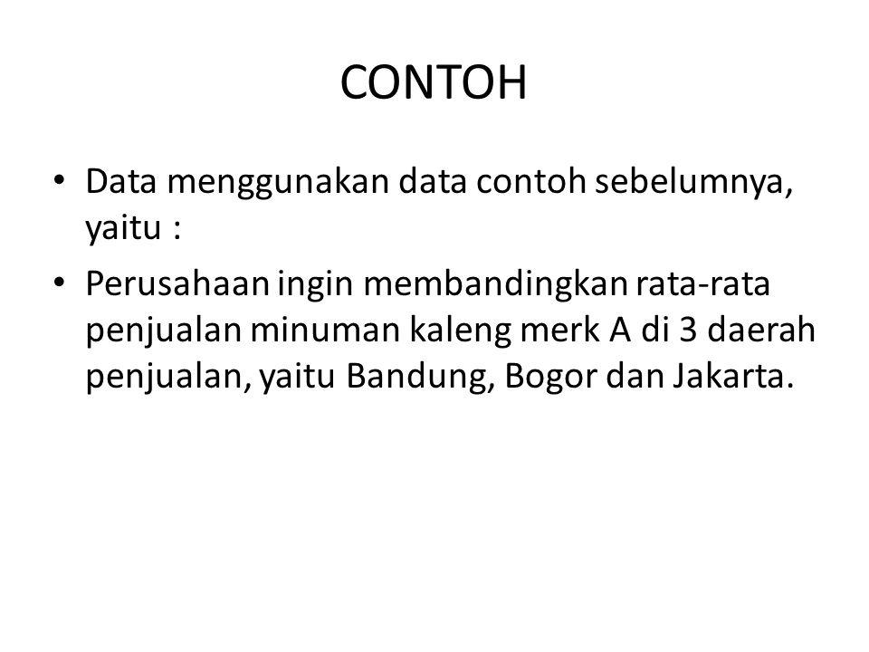 CONTOH Data menggunakan data contoh sebelumnya, yaitu :
