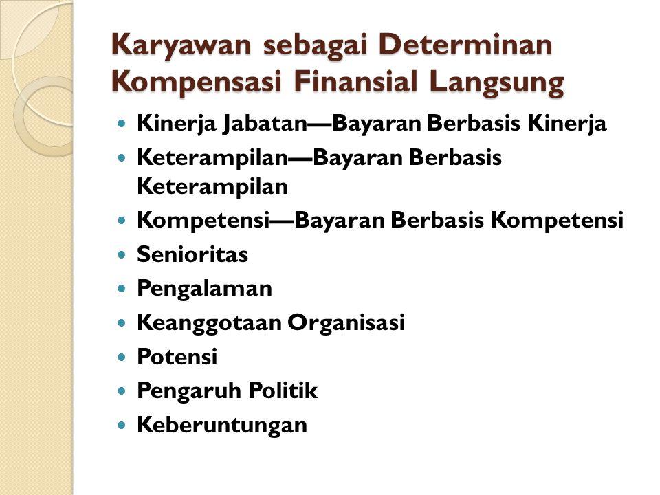 Karyawan sebagai Determinan Kompensasi Finansial Langsung