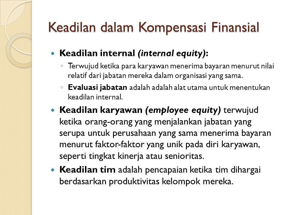 Keadilan dalam Kompensasi Finansial