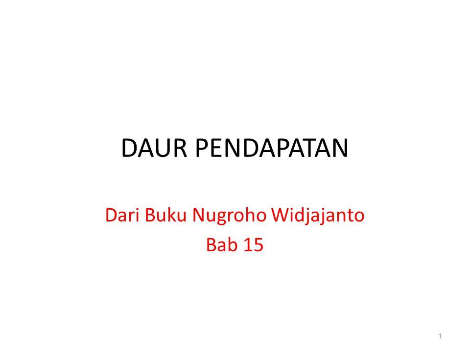 Dari Buku Nugroho Widjajanto Bab 15