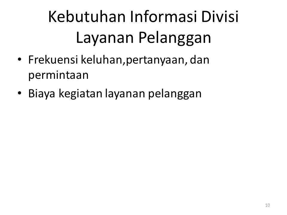 Kebutuhan Informasi Divisi Layanan Pelanggan