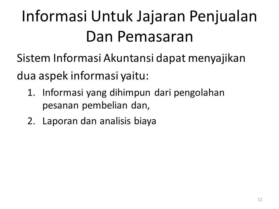 Informasi Untuk Jajaran Penjualan Dan Pemasaran