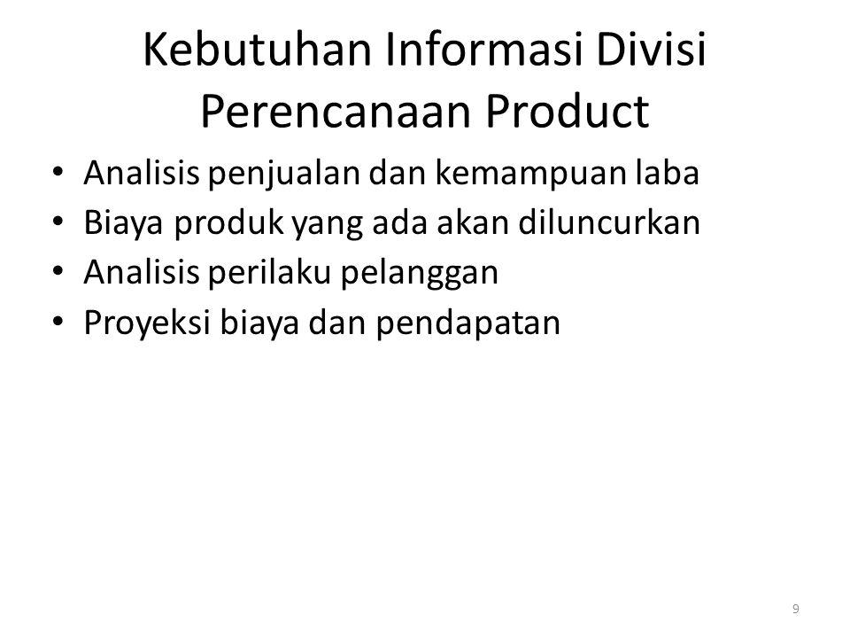 Kebutuhan Informasi Divisi Perencanaan Product