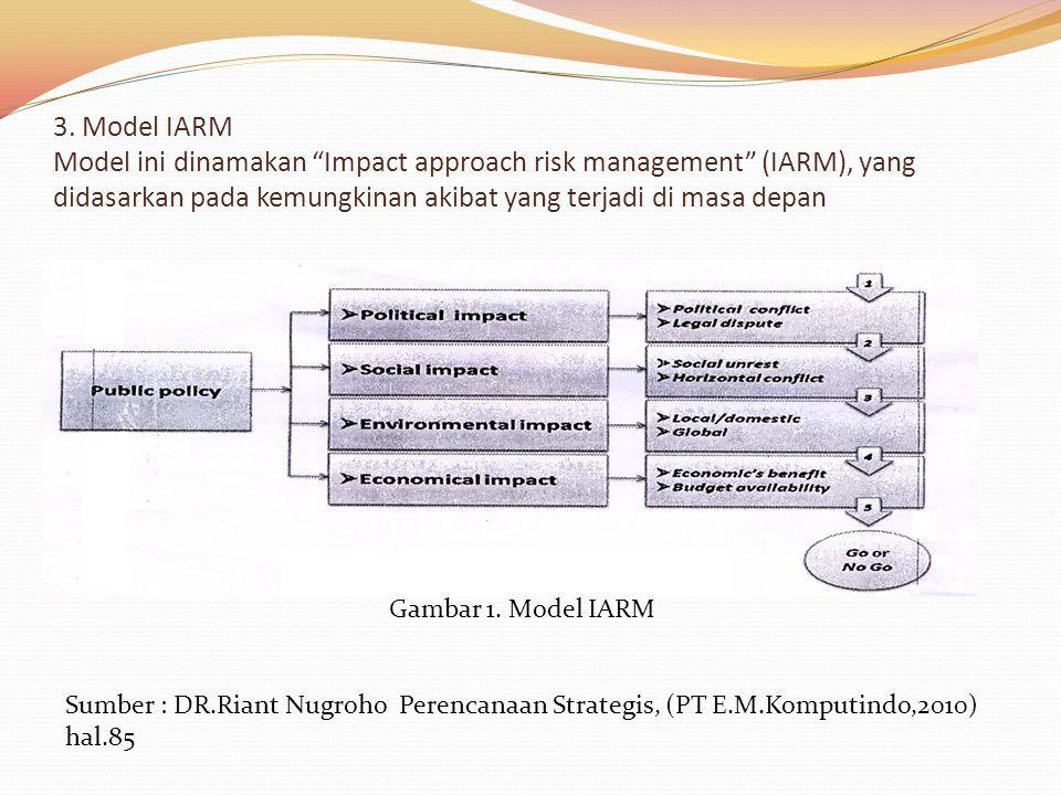 3. Model IARM Model ini dinamakan Impact approach risk management (IARM), yang didasarkan pada kemungkinan akibat yang terjadi di masa depan