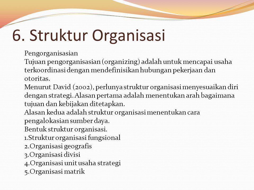 6. Struktur Organisasi Pengorganisasian