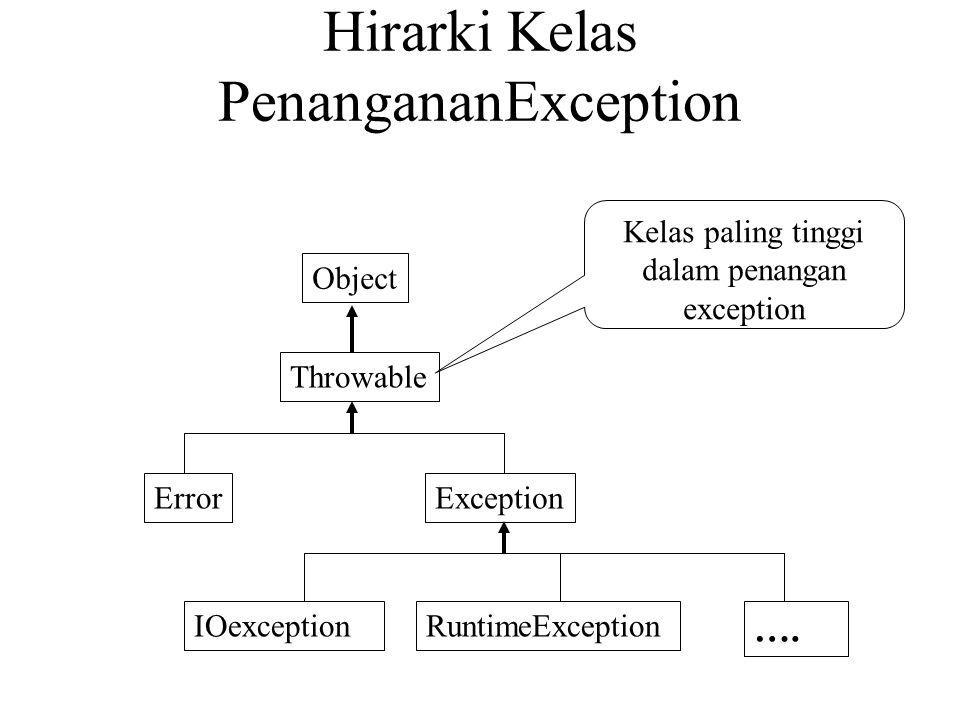Hirarki Kelas PenangananException