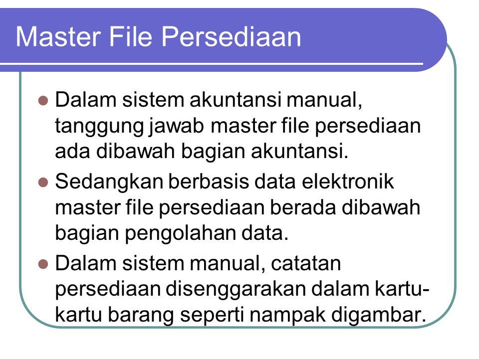 Master File Persediaan
