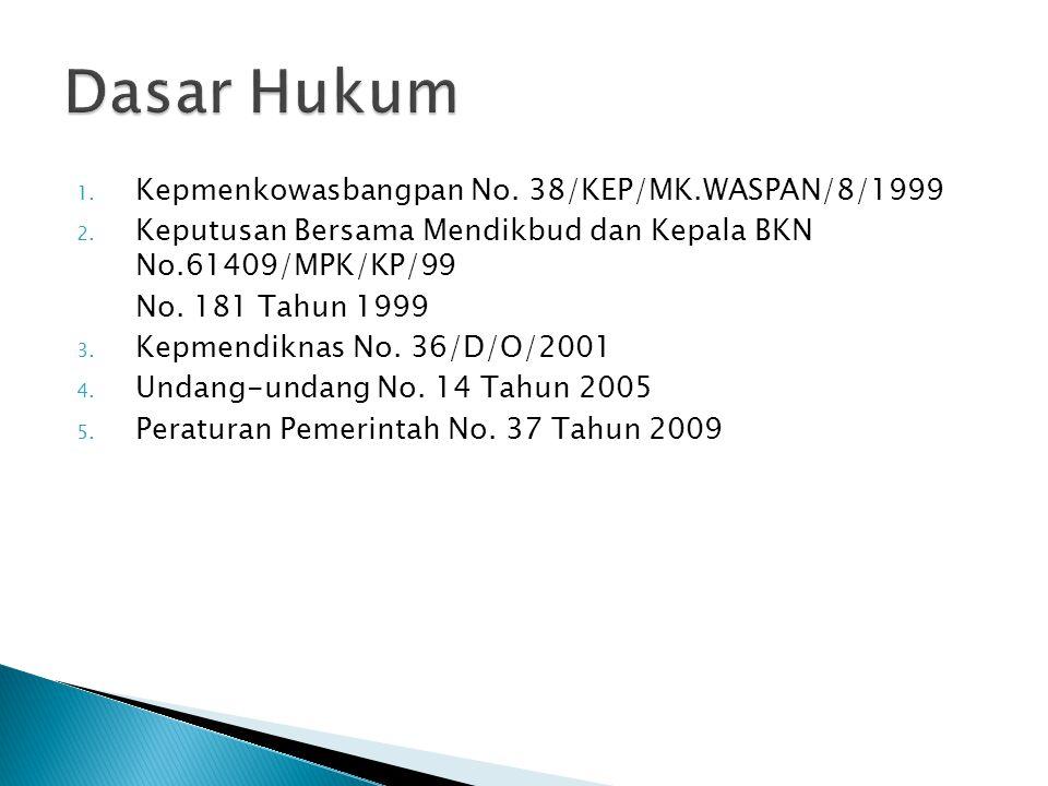 Dasar Hukum Kepmenkowasbangpan No. 38/KEP/MK.WASPAN/8/1999