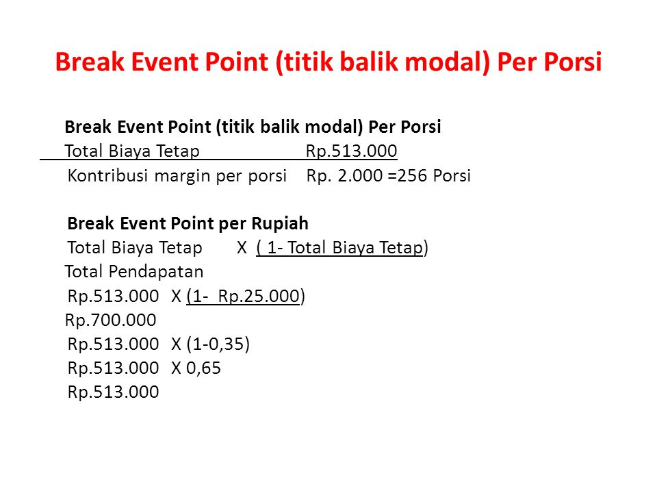 Break Event Point (titik balik modal) Per Porsi