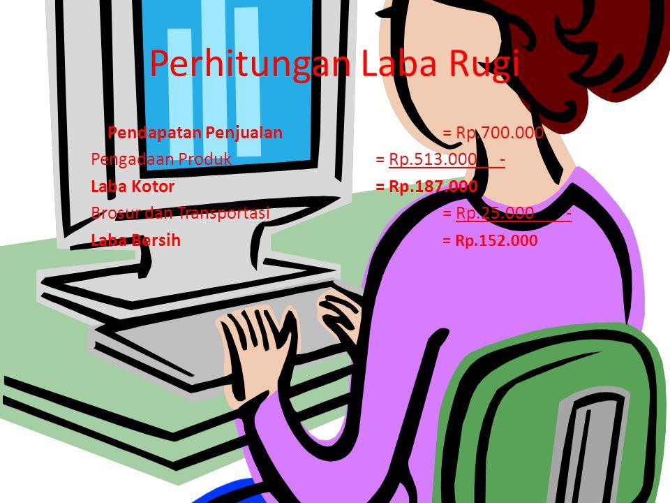 Perhitungan Laba Rugi Pengadaan Produk = Rp.513.000 -