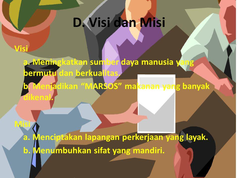D. Visi dan Misi Visi. a. Meningkatkan sumber daya manusia yang bermutu dan berkualitas. b. Menjadikan MARSOS makanan yang banyak dikenal.