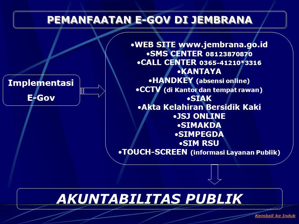 AKUNTABILITAS PUBLIK PEMANFAATAN E-GOV DI JEMBRANA Implementasi E-Gov