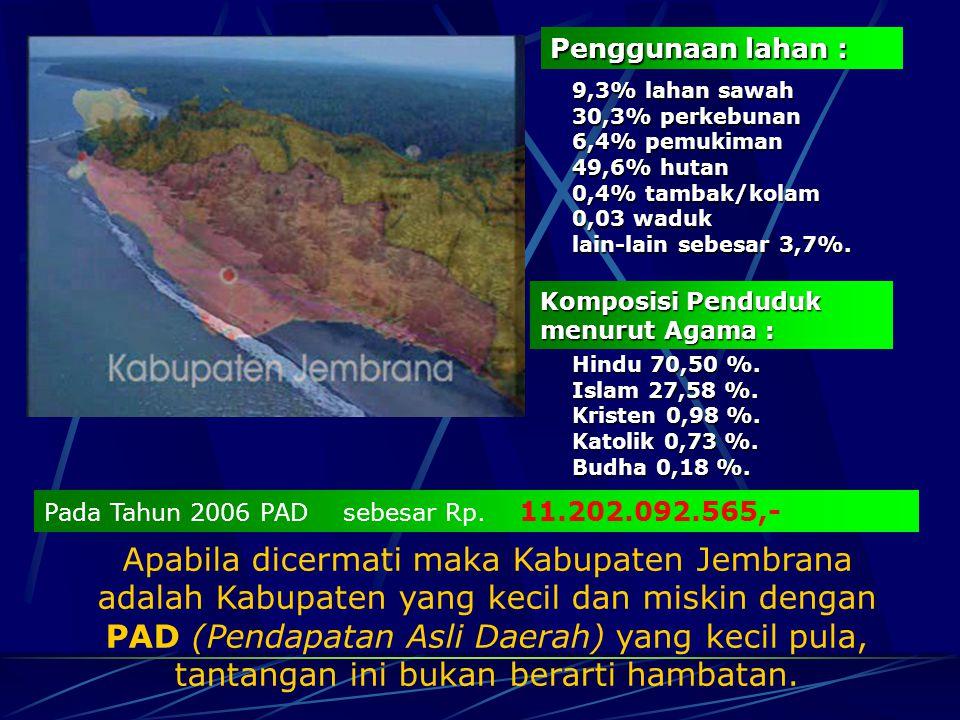 Penggunaan lahan : 9,3% lahan sawah. 30,3% perkebunan. 6,4% pemukiman. 49,6% hutan. 0,4% tambak/kolam.