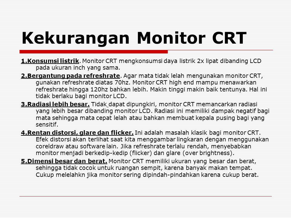 Kekurangan Monitor CRT