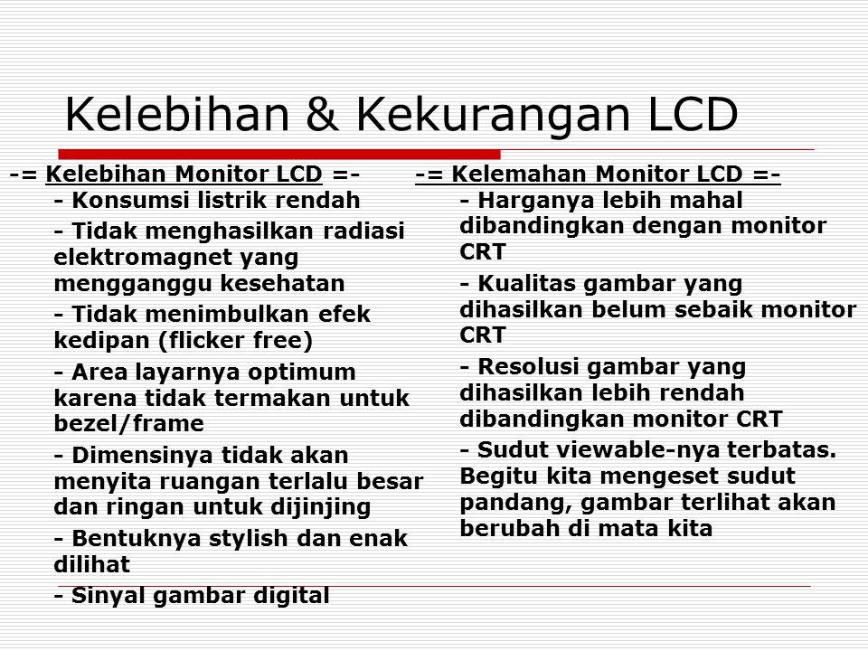 Kelebihan & Kekurangan LCD