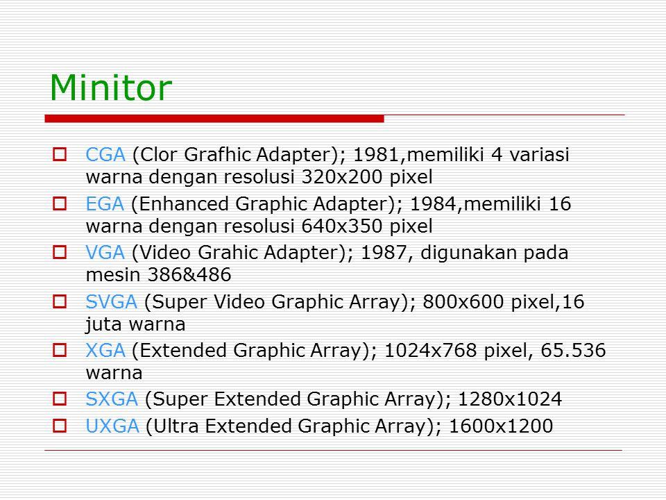 Minitor CGA (Clor Grafhic Adapter); 1981,memiliki 4 variasi warna dengan resolusi 320x200 pixel.