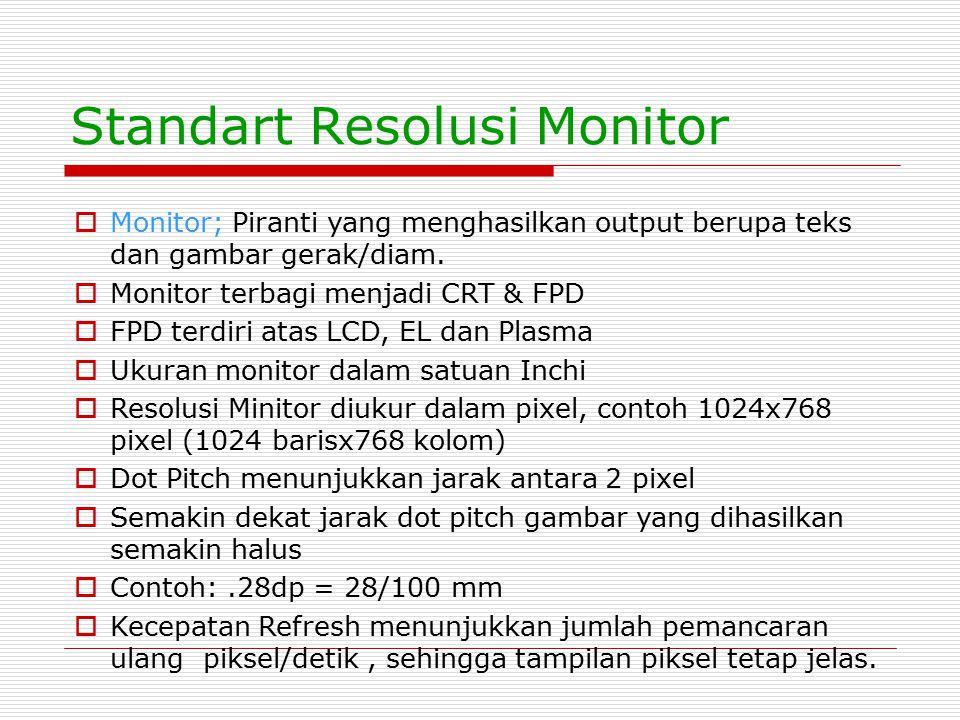 Standart Resolusi Monitor