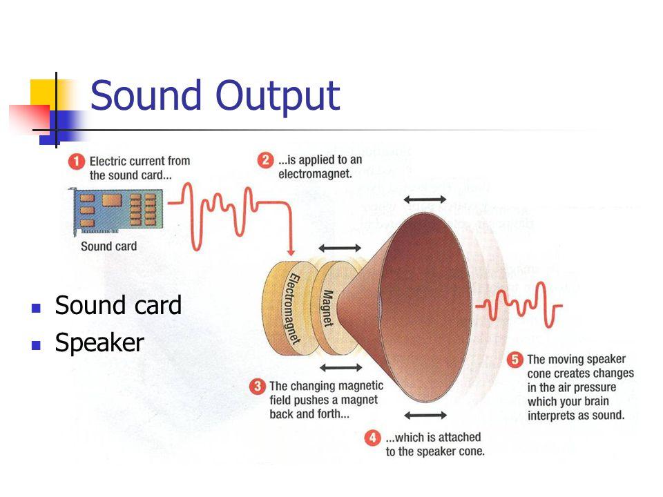 Sound Output Sound card Speaker