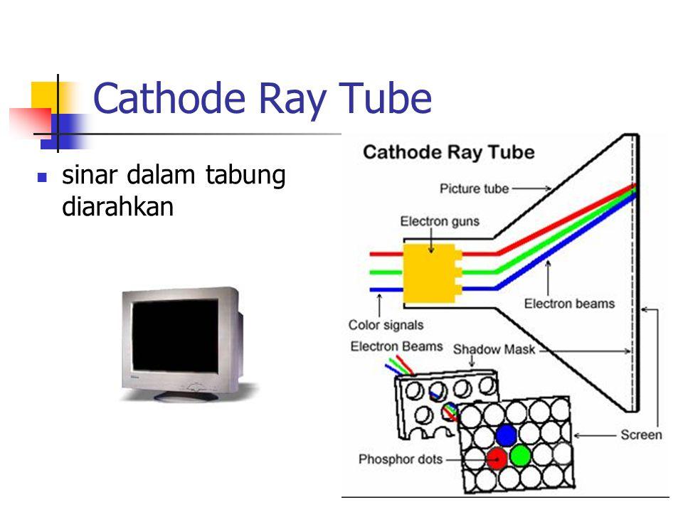 Cathode Ray Tube sinar dalam tabung diarahkan