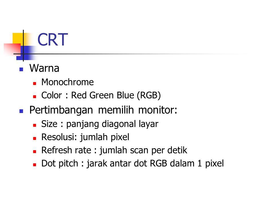 CRT Warna Pertimbangan memilih monitor: Monochrome