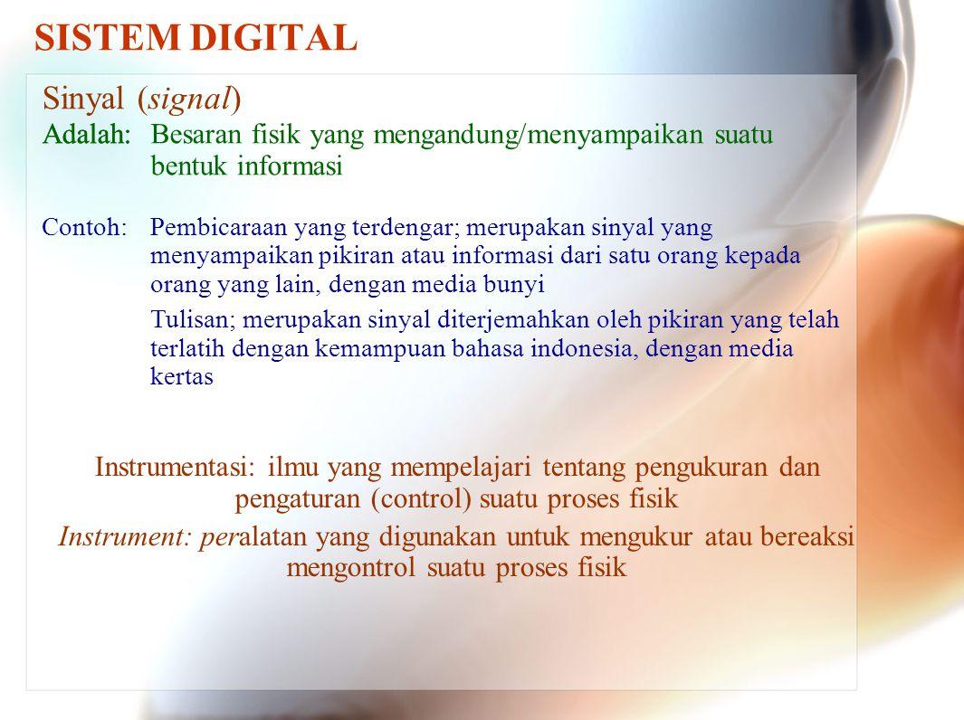 SISTEM DIGITAL Sinyal (signal) Adalah: Adalah: