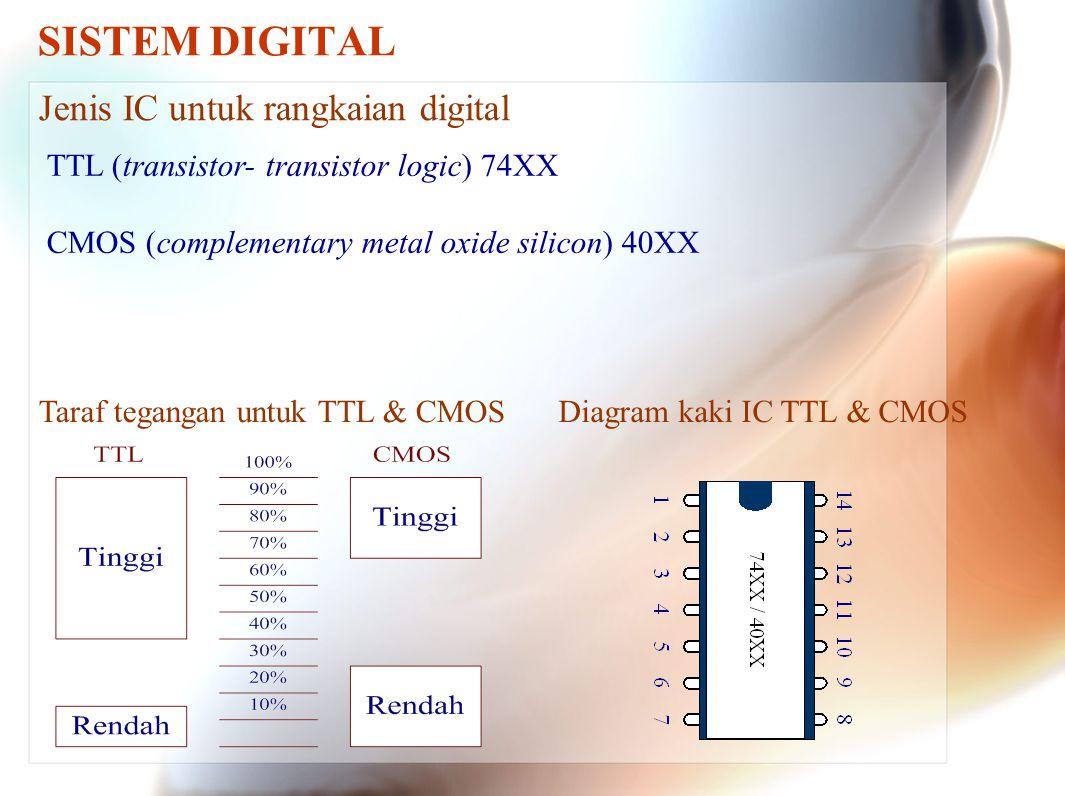 SISTEM DIGITAL Jenis IC untuk rangkaian digital