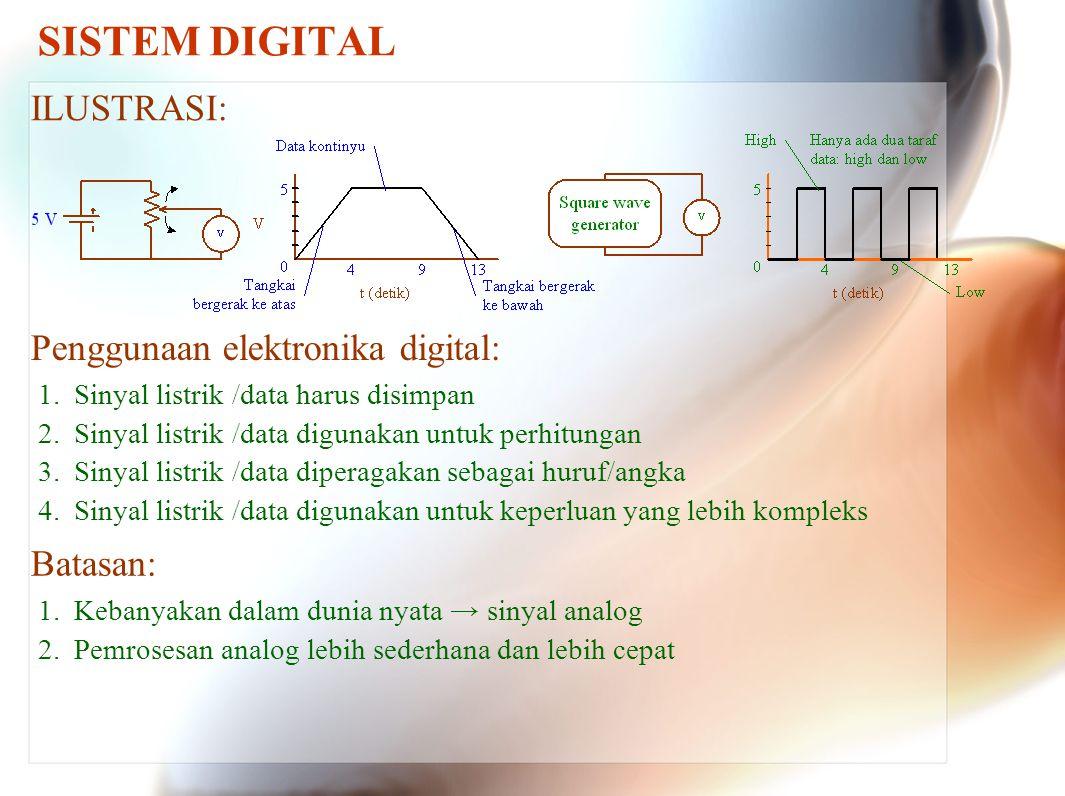 SISTEM DIGITAL ILUSTRASI: Penggunaan elektronika digital: Batasan: