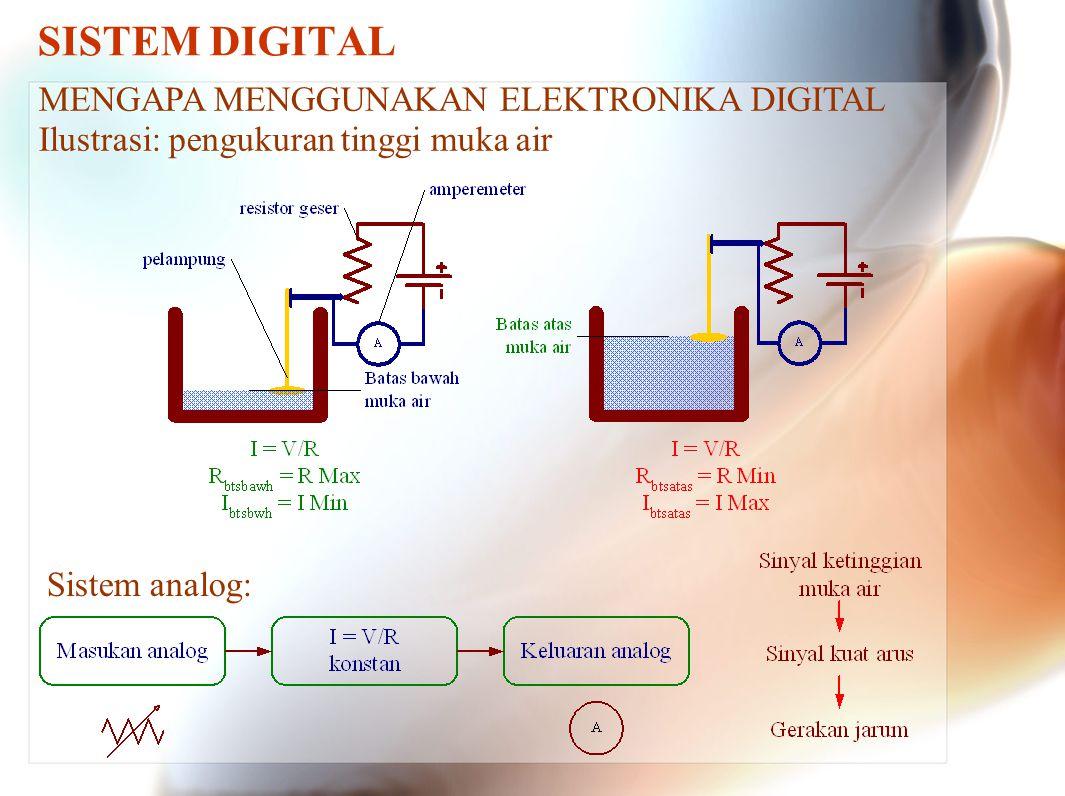SISTEM DIGITAL MENGAPA MENGGUNAKAN ELEKTRONIKA DIGITAL