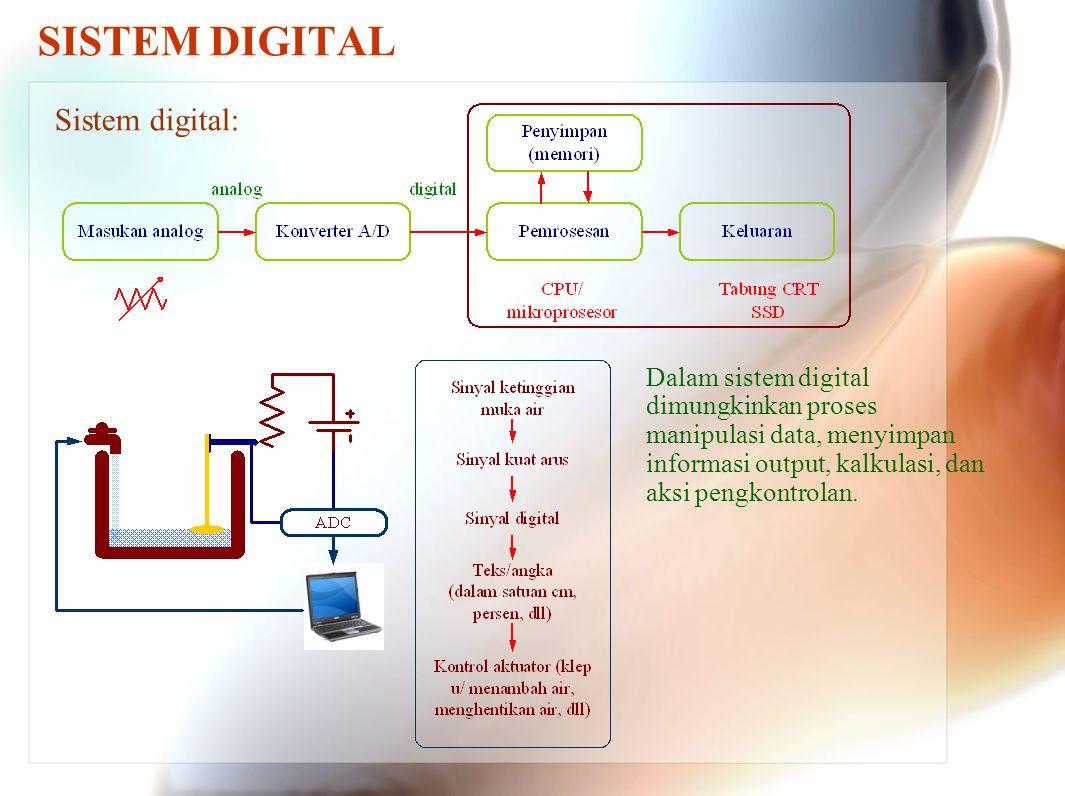 SISTEM DIGITAL Sistem digital: