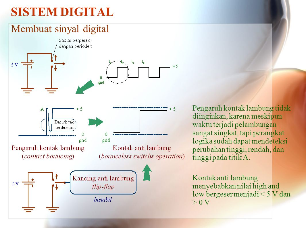 SISTEM DIGITAL Membuat sinyal digital
