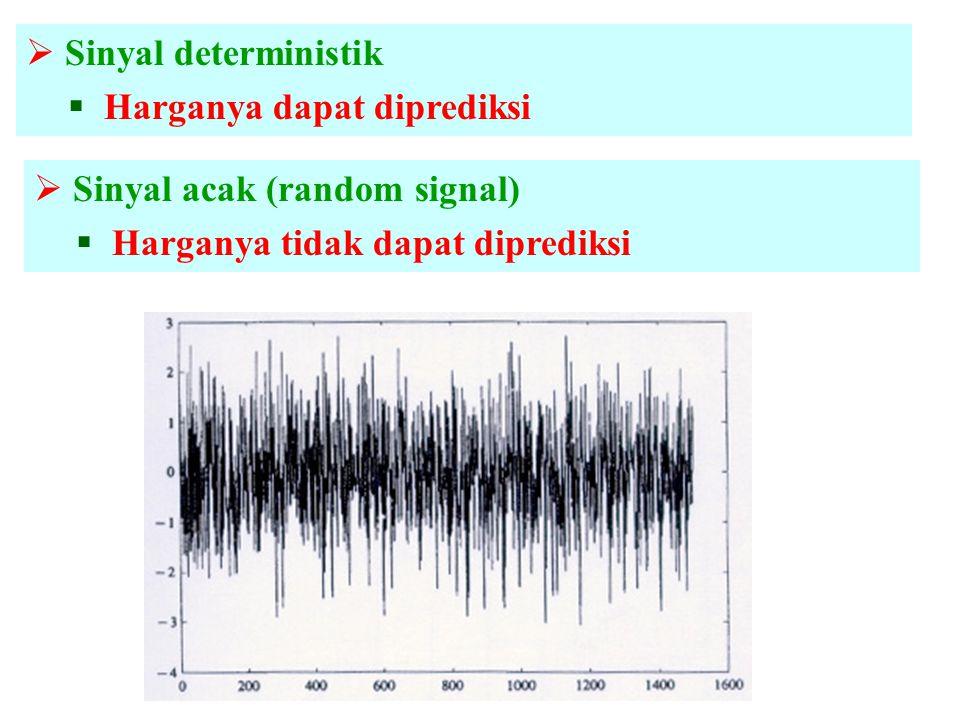Sinyal deterministik Harganya dapat diprediksi.