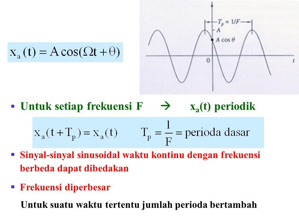 Untuk setiap frekuensi F  xa(t) periodik