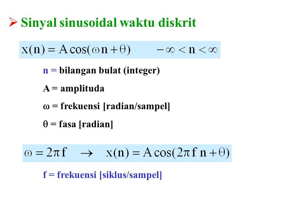 Sinyal sinusoidal waktu diskrit