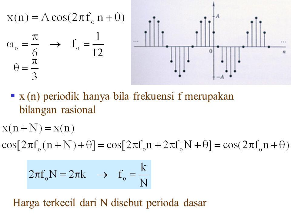 x (n) periodik hanya bila frekuensi f merupakan bilangan rasional